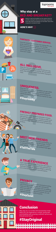 toprooms-bedandbreakfast-infographic (002) (002)